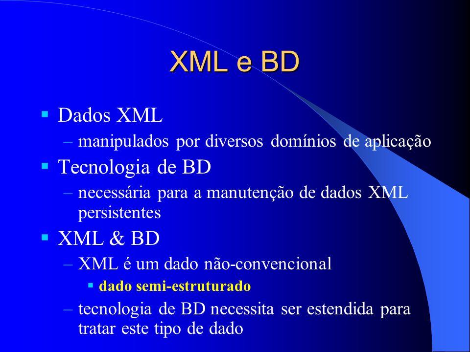 XML e BD Dados XML –manipulados por diversos domínios de aplicação Tecnologia de BD –necessária para a manutenção de dados XML persistentes XML & BD –XML é um dado não-convencional dado semi-estruturado –tecnologia de BD necessita ser estendida para tratar este tipo de dado