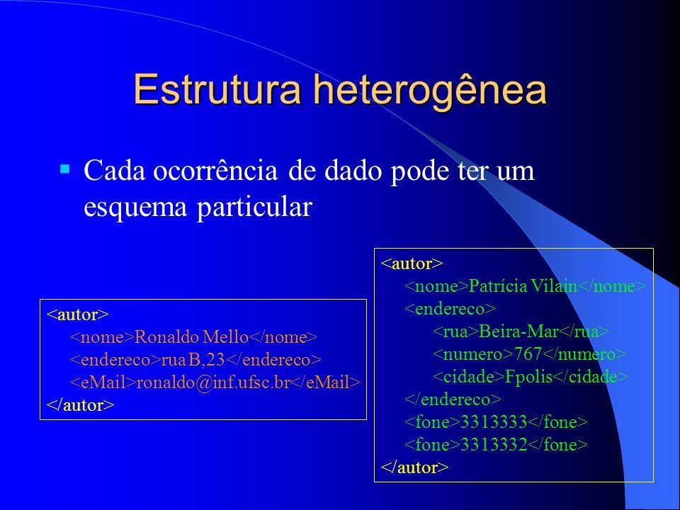 Estrutura heterogênea Cada ocorrência de dado pode ter um esquema particular Ronaldo Mello rua B,23 ronaldo@inf.ufsc.br Patrícia Vilain Beira-Mar 767 Fpolis 3313333 3313332