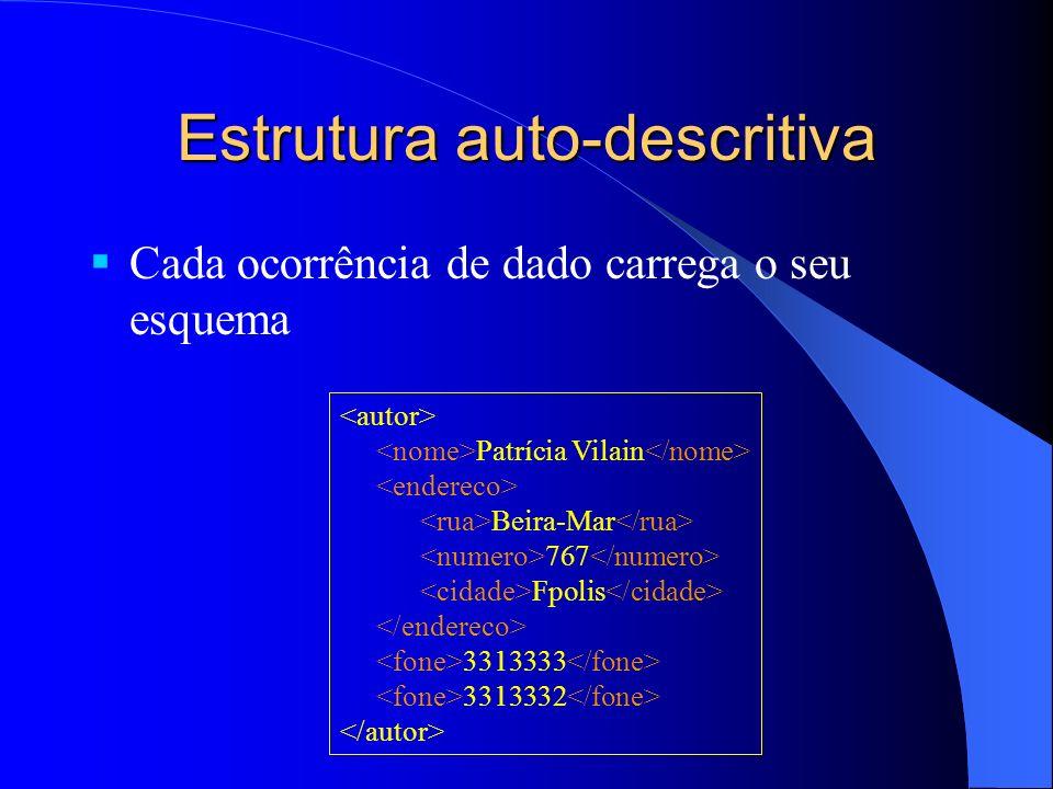 Estrutura auto-descritiva Cada ocorrência de dado carrega o seu esquema Patrícia Vilain Beira-Mar 767 Fpolis 3313333 3313332