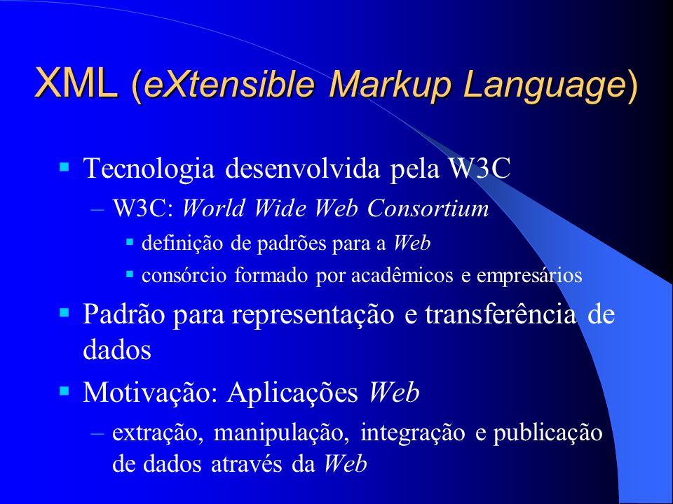 XML (eXtensible Markup Language) Tecnologia desenvolvida pela W3C –W3C: World Wide Web Consortium definição de padrões para a Web consórcio formado por acadêmicos e empresários Padrão para representação e transferência de dados Motivação: Aplicações Web –extração, manipulação, integração e publicação de dados através da Web