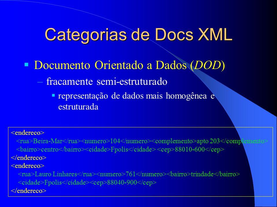 Categorias de Docs XML Documento Orientado a Dados (DOD) –fracamente semi-estruturado representação de dados mais homogênea e estruturada Beira-Mar 104 apto 203 centro Fpolis 88010-600 Lauro Linhares 761 trindade Fpolis 88040-900