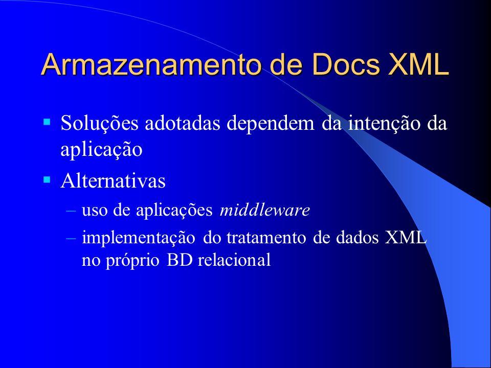 Armazenamento de Docs XML Soluções adotadas dependem da intenção da aplicação Alternativas –uso de aplicações middleware –implementação do tratamento de dados XML no próprio BD relacional