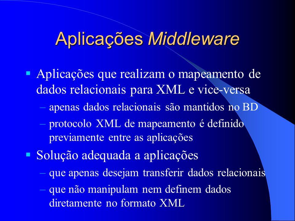 Aplicações Middleware Aplicações que realizam o mapeamento de dados relacionais para XML e vice-versa –apenas dados relacionais são mantidos no BD –protocolo XML de mapeamento é definido previamente entre as aplicações Solução adequada a aplicações –que apenas desejam transferir dados relacionais –que não manipulam nem definem dados diretamente no formato XML