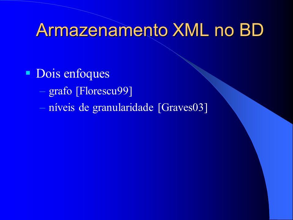 Armazenamento XML no BD Dois enfoques –grafo [Florescu99] –níveis de granularidade [Graves03]