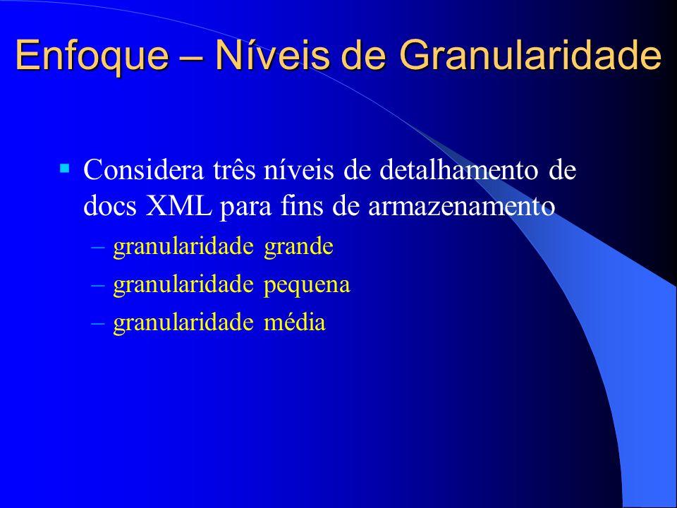 Enfoque – Níveis de Granularidade Considera três níveis de detalhamento de docs XML para fins de armazenamento –granularidade grande –granularidade pequena –granularidade média