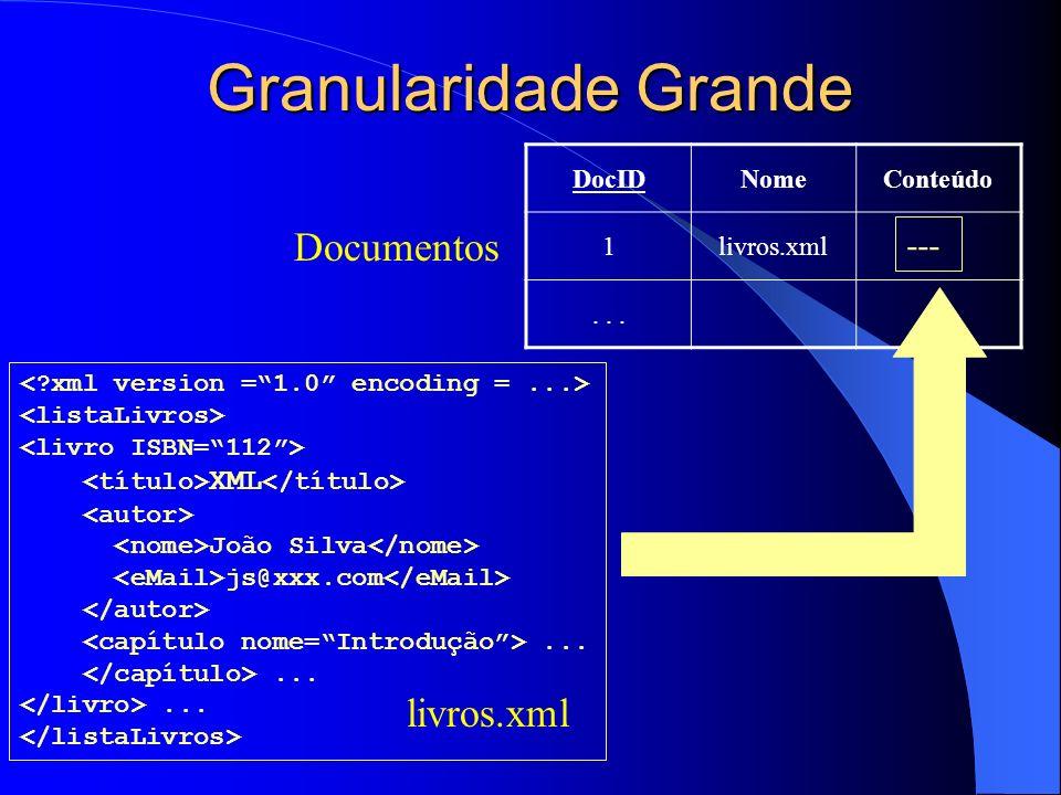 Granularidade Grande XML João Silva js@xxx.com...DocIDNomeConteúdo 1livros.xml...