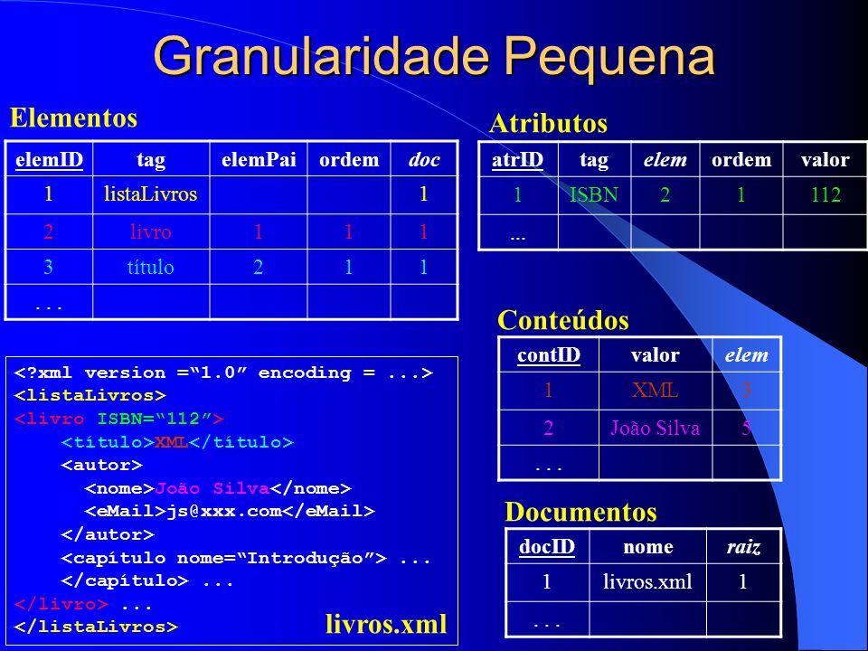 Granularidade Pequena XML João Silva js@xxx.com...