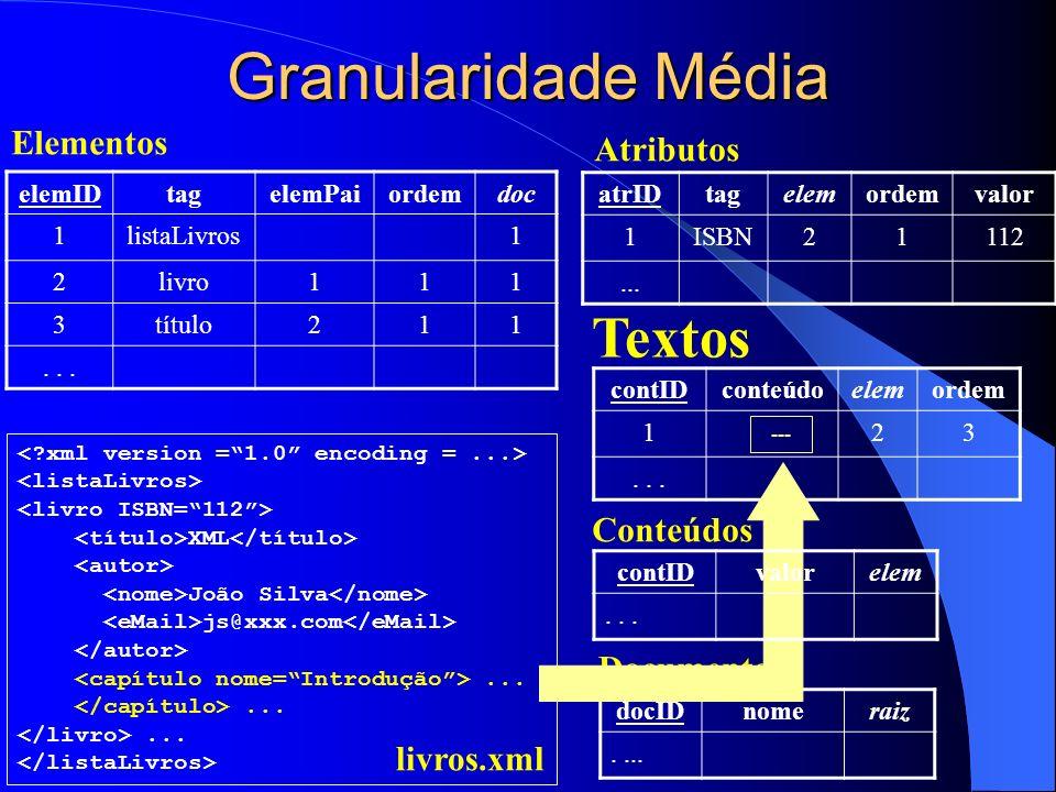 Granularidade Média XML João Silva js@xxx.com...