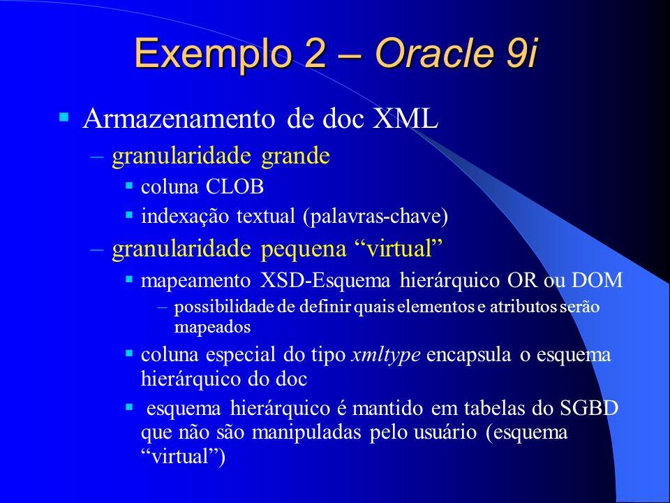 Exemplo 2 – Oracle 9i Armazenamento de doc XML –granularidade grande coluna CLOB indexação textual (palavras-chave) –granularidade pequena virtual mapeamento XSD-Esquema hierárquico OR ou DOM –possibilidade de definir quais elementos e atributos serão mapeados coluna especial do tipo xmltype encapsula o esquema hierárquico do doc esquema hierárquico é mantido em tabelas do SGBD que não são manipuladas pelo usuário (esquema virtual)