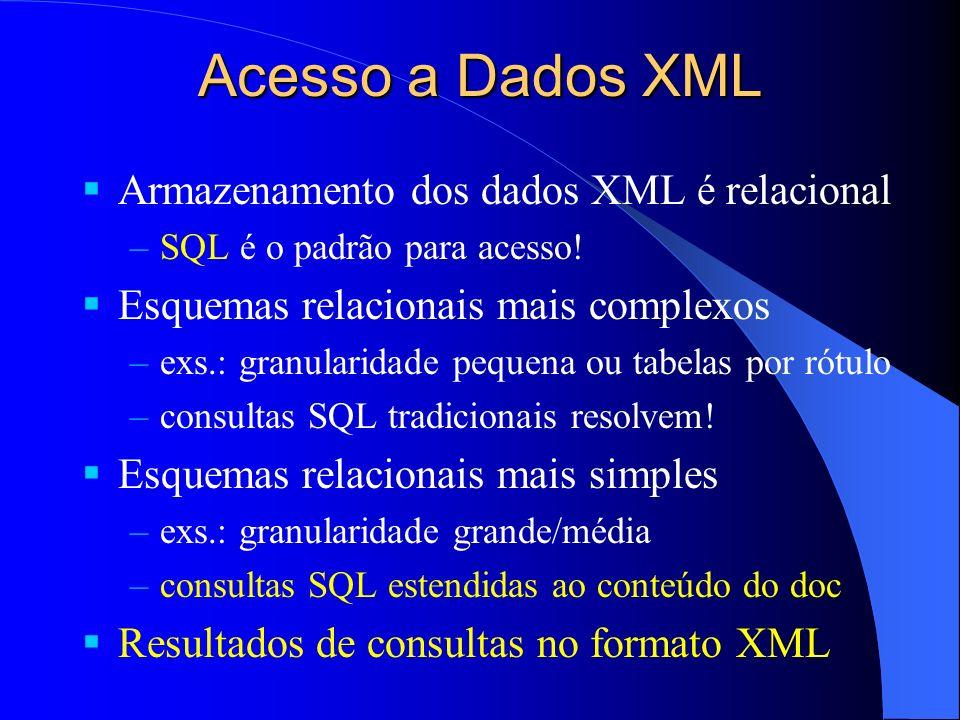 Acesso a Dados XML Armazenamento dos dados XML é relacional –SQL é o padrão para acesso.