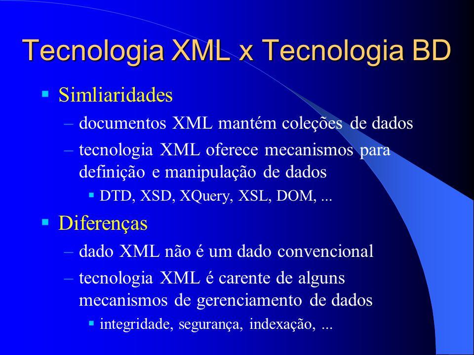 Tecnologia XML x Tecnologia BD Simliaridades –documentos XML mantém coleções de dados –tecnologia XML oferece mecanismos para definição e manipulação de dados DTD, XSD, XQuery, XSL, DOM,...