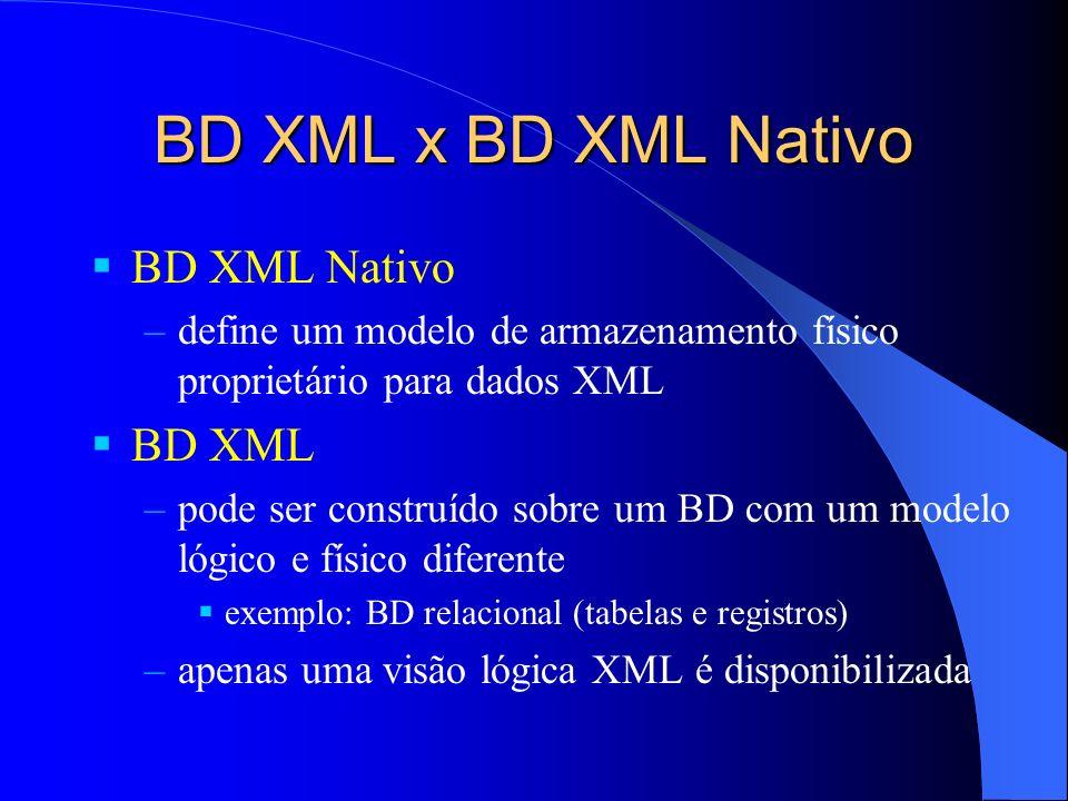 BD XML x BD XML Nativo BD XML Nativo –define um modelo de armazenamento físico proprietário para dados XML BD XML –pode ser construído sobre um BD com um modelo lógico e físico diferente exemplo: BD relacional (tabelas e registros) –apenas uma visão lógica XML é disponibilizada