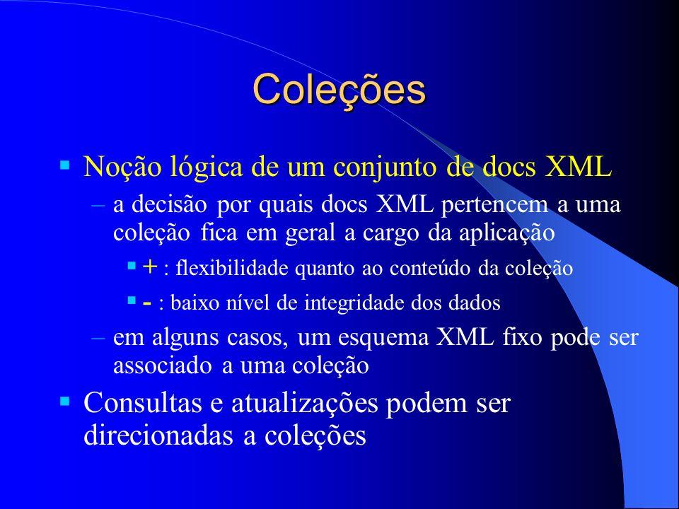 Coleções Noção lógica de um conjunto de docs XML –a decisão por quais docs XML pertencem a uma coleção fica em geral a cargo da aplicação + : flexibilidade quanto ao conteúdo da coleção - : baixo nível de integridade dos dados –em alguns casos, um esquema XML fixo pode ser associado a uma coleção Consultas e atualizações podem ser direcionadas a coleções