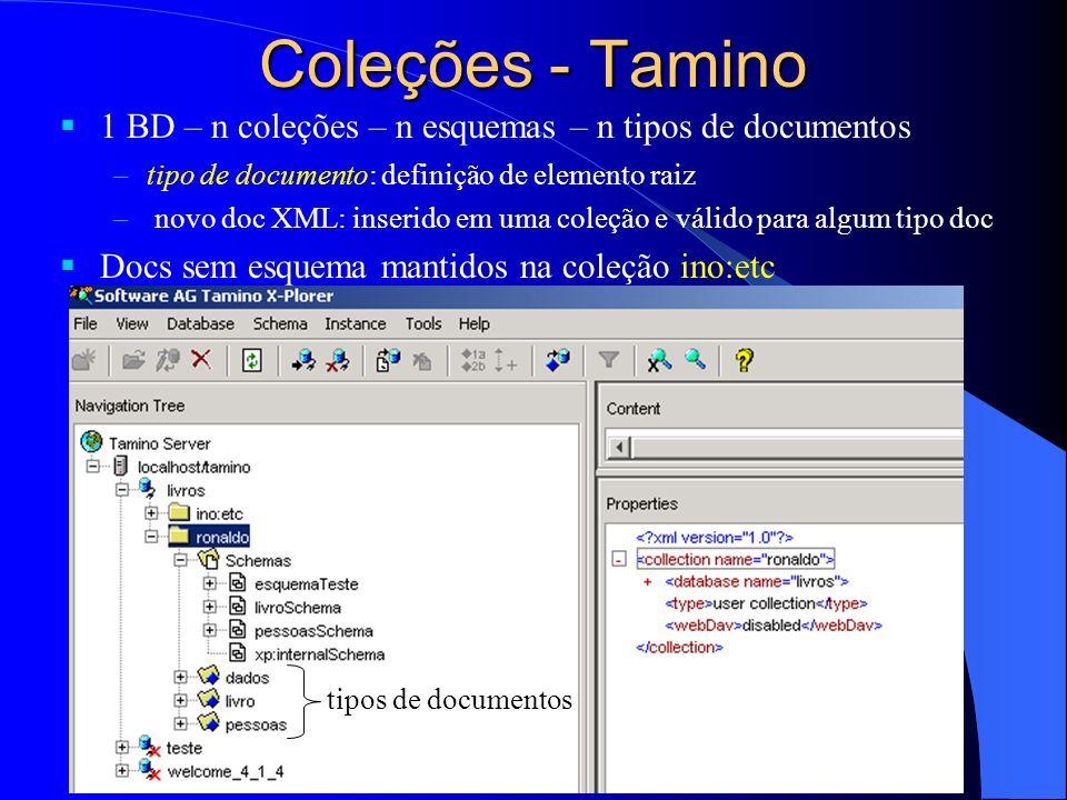 Coleções - Tamino 1 BD – n coleções – n esquemas – n tipos de documentos –tipo de documento: definição de elemento raiz – novo doc XML: inserido em uma coleção e válido para algum tipo doc Docs sem esquema mantidos na coleção ino:etc tipos de documentos