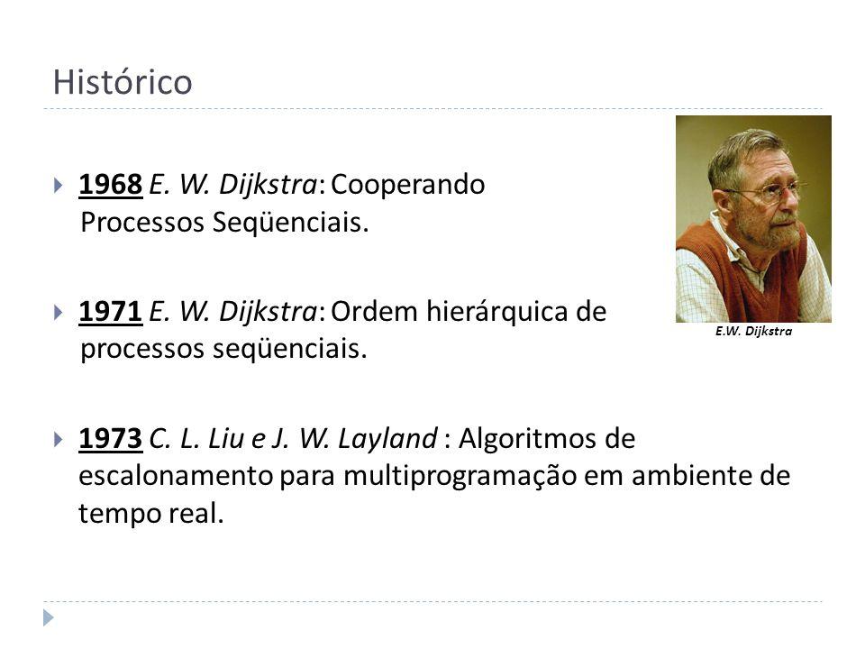 Histórico 1968 E. W. Dijkstra: Cooperando Processos Seqüenciais. 1971 E. W. Dijkstra: Ordem hierárquica de processos seqüenciais. 1973 C. L. Liu e J.