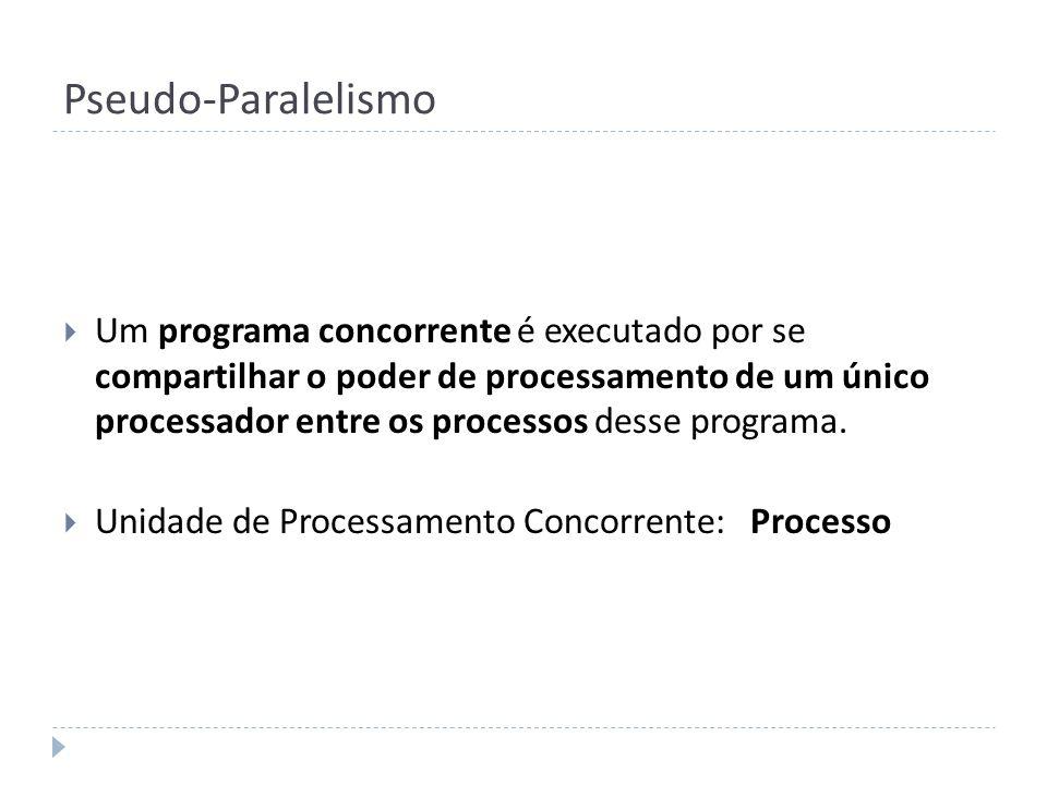 Pseudo-Paralelismo Um programa concorrente é executado por se compartilhar o poder de processamento de um único processador entre os processos desse p