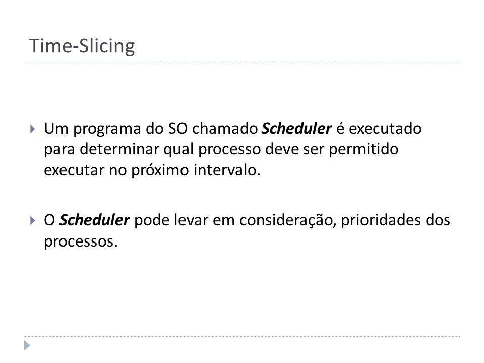 Time-Slicing Um programa do SO chamado Scheduler é executado para determinar qual processo deve ser permitido executar no próximo intervalo. O Schedul