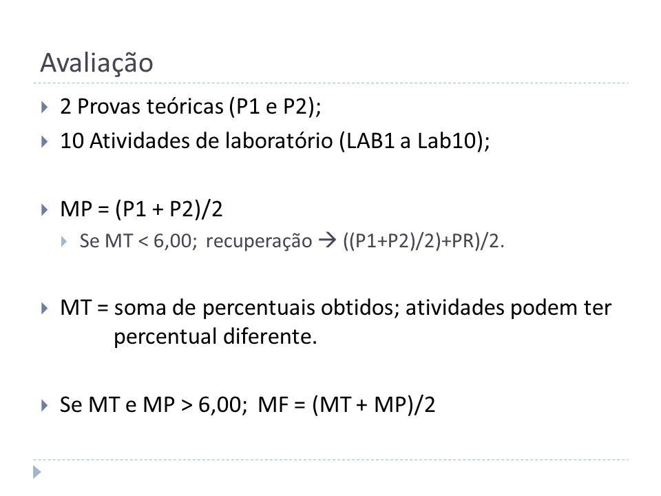 Avaliação 2 Provas teóricas (P1 e P2); 10 Atividades de laboratório (LAB1 a Lab10); MP = (P1 + P2)/2 Se MT < 6,00; recuperação ((P1+P2)/2)+PR)/2. MT =