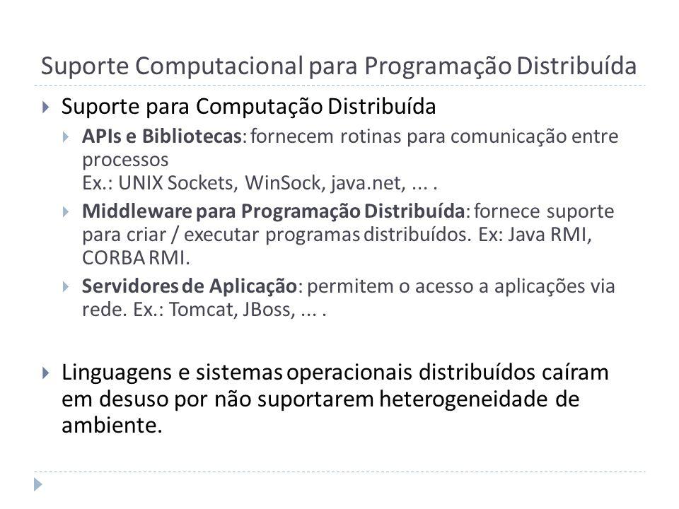 Suporte Computacional para Programação Distribuída Suporte para Computação Distribuída APIs e Bibliotecas: fornecem rotinas para comunicação entre pro