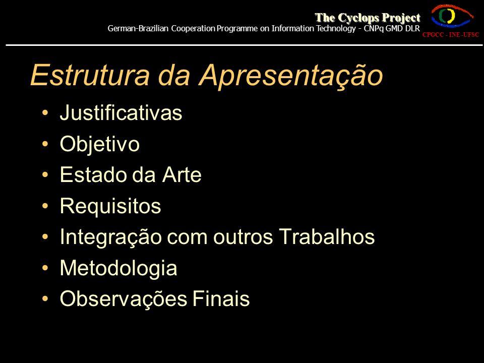 Justificativas Objetivo Estado da Arte Requisitos Integração com outros Trabalhos Metodologia Observações Finais Estrutura da Apresentação CPGCC - INE