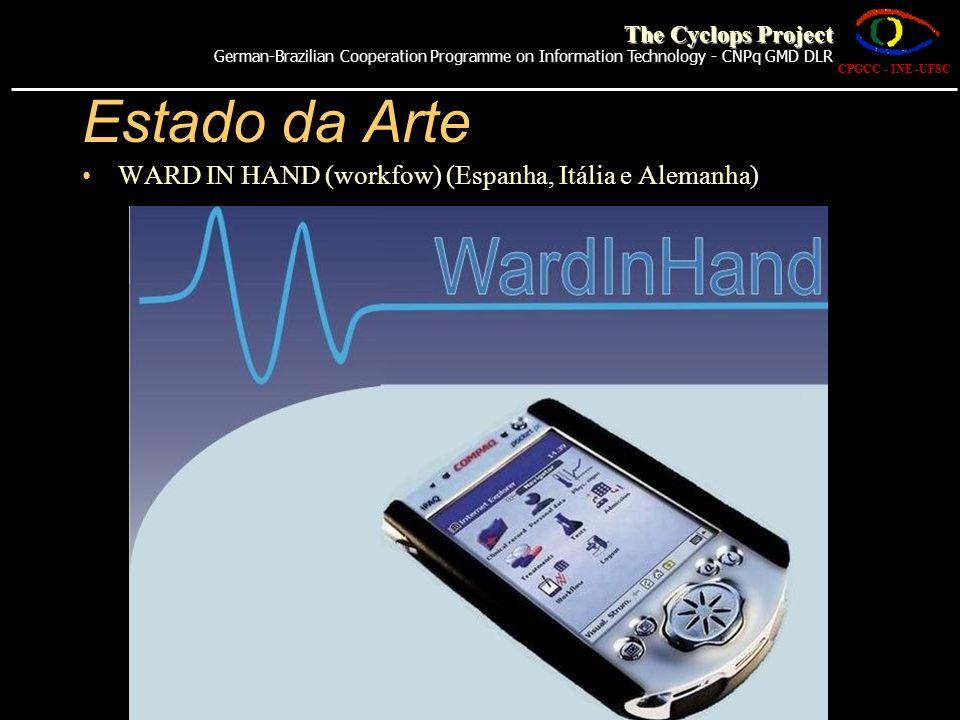 Estado da Arte reViewMD PDA ( Digital Software Solutions) EUA CPGCC - INE -UFSC The Cyclops Project German-Brazilian Cooperation Programme on Information Technology - CNPq GMD DLR