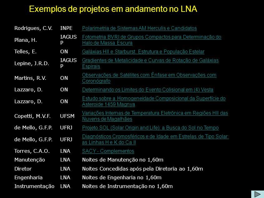 Projetos no LNA Rodrigues, C.V.INPE Polarimetria de Sistemas AM Herculis e Candidatos Plana, H. IAGUS P Fotometria BVRI de Grupos Compactos para Deter