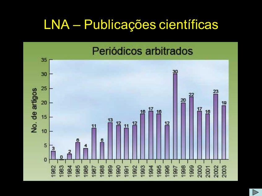 Comentário: O gráfico mostra a taxa de publicações em periódicos indexados.