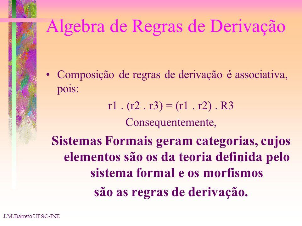 J.M.Barreto UFSC-INE Algebra de Regras de Derivação Composição de regras de derivação é associativa, pois: r1. (r2. r3) = (r1. r2). R3 Consequentement