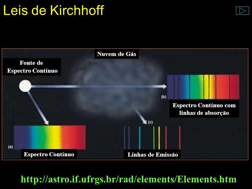 O Espectro de Vapores Comentário: Mas a compreensão daquelas linhas estranhas existente no espectro da luz proveniente do Sol só pode ser compreendida