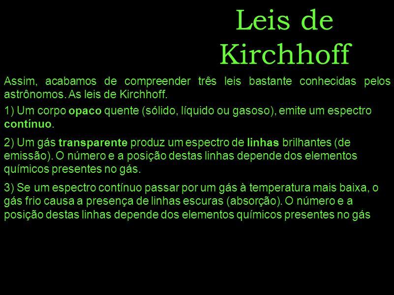 Espectro Contínuo Linhas de Emissão Espectro Contínuo com linhas de absorção Fonte de Espectro Contínuo Nuvem de Gás Leis de Kirchhoff http://astro.if