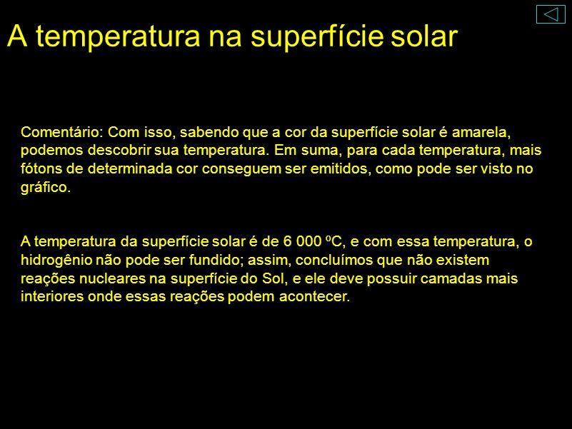 A temperatura na superfície solar Temperatura Superficial do Sol é 6 000 ºC Com essa temperatura é impossível fundir hidrogênio I