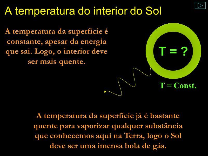 A temperatura na superfície solar Comentário: Com isso, sabendo que a cor da superfície solar é amarela, podemos descobrir sua temperatura. Em suma, p