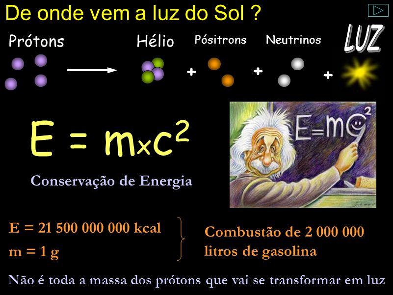 O átomo Comentário: O átomo, principal constituinte das matérias é composto de partículas menores: prótons, elétrons e nêutrons. Essas partículas estã