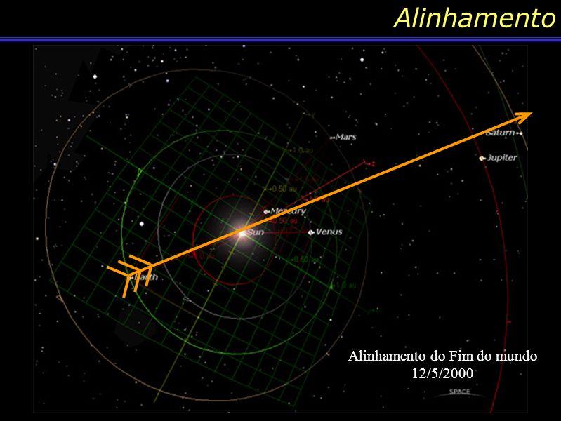 Conteúdo: Alinhamento Existem infinitas formas de você traçar um alinhamento para os planetas, e a forma que devemos proceder para alinhar os planetas
