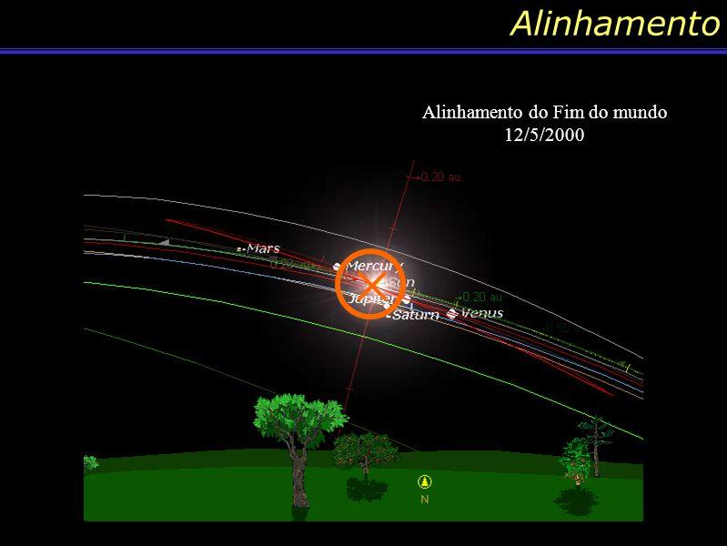 Conteúdo: Alinhamento Dois planetas quaisquer – ou a Terra e a Lua – estão sempre alinhados, pois basta imaginar uma reta que passe por eles.