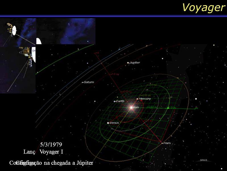 Conteúdo: E Hoje? Se eu quiser ver o agrupamento dos planetas, como eles irão estar dispostos para que eu possa observar alguma coisa? Esta pergunta é