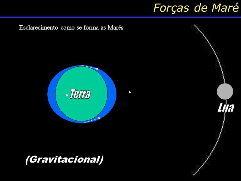 Conteúdo: Lendas Planetárias O slide em questão foi feito para ilustrar os mais diversos conteúdos que temos a disposição e que estão totalmente fora de bases ciêntificas.