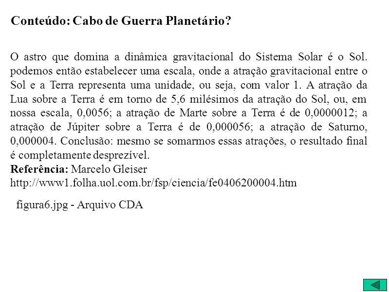 Cabo de guerra Planetário? Atração do Sol na Terra = 1 unidade Atração da Lua na Terra = 0,0056 unidade Atração de Júpiter na Terra = 0,000056 unidade