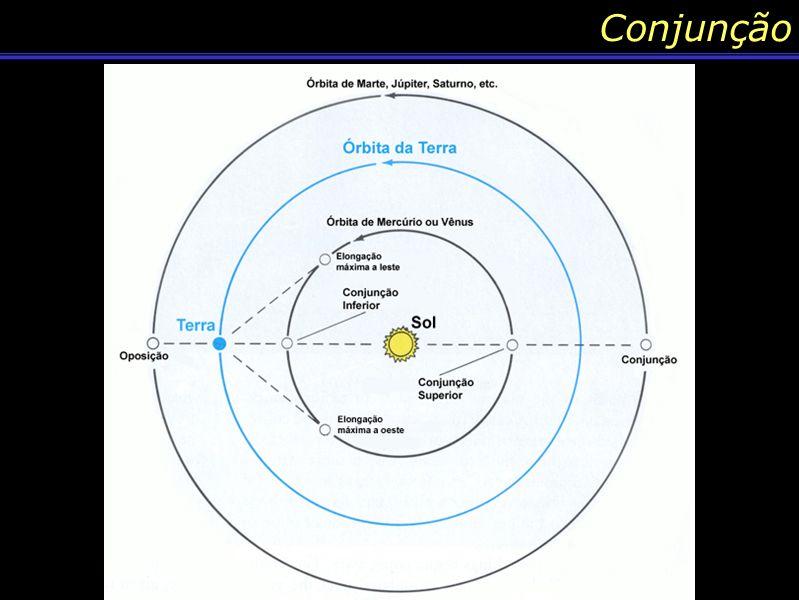 Forças de Maré (Gravitacional) Esclarecimento como se forma as Marés