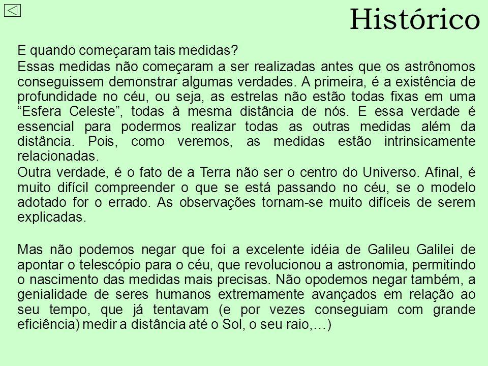Galileu Galilei 1609 Era pré-telescópio Era pós-telescópio