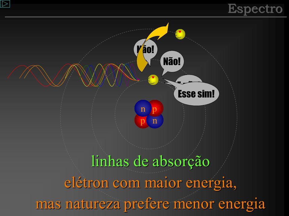 Espectrômetro Podemos, agora, contar quantos fótons estão chegando de cada cor. Para isso, devemos abrir a luz que está vindo da estrela em todas as r