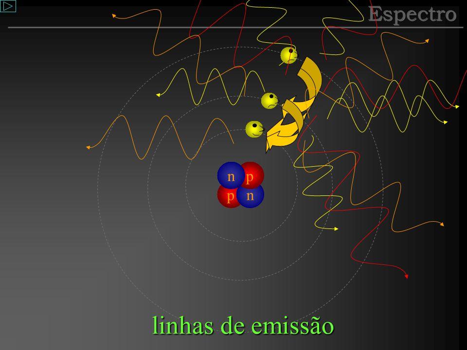 Linhas de Absorção De onde saíram tais picos no espectro da estrela? Devemos investigar de onde vem a luz... A luz que enchergamos é originada na supe