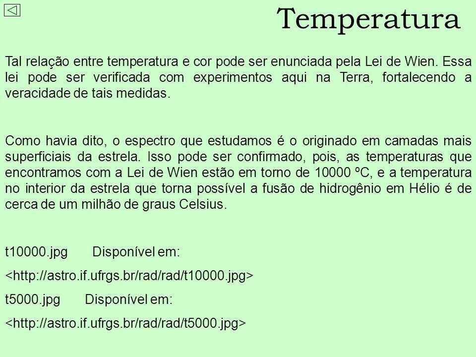 Temperatura Como medir a temperatura? No que a temperatura irá influenciar lá onde a luz está se originando? O que uma temperatura diferente da outra