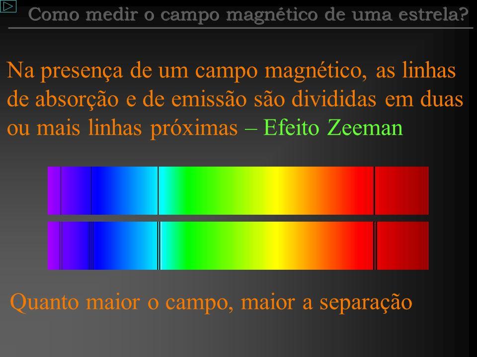 Campo Magnético E para medir o campo magnético? Em primeiro lugar, devemos dizer que estamos falando de um campo magnético tal qual este que existe na