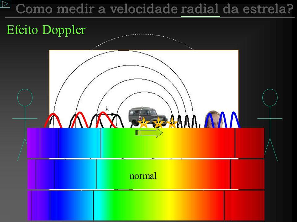 Velocidade Quando olhamos para um carro em movimento, podemos dividir sua velocidade em duas partes: 1) Velocidade radial: é a velocidade do carro dev