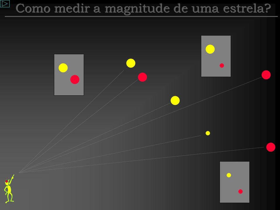 Magnitude aparente A magnitude aparente é essa que observamos no céu todas as noites. E a classificação das estrelas de acordo com seu brilho não é al