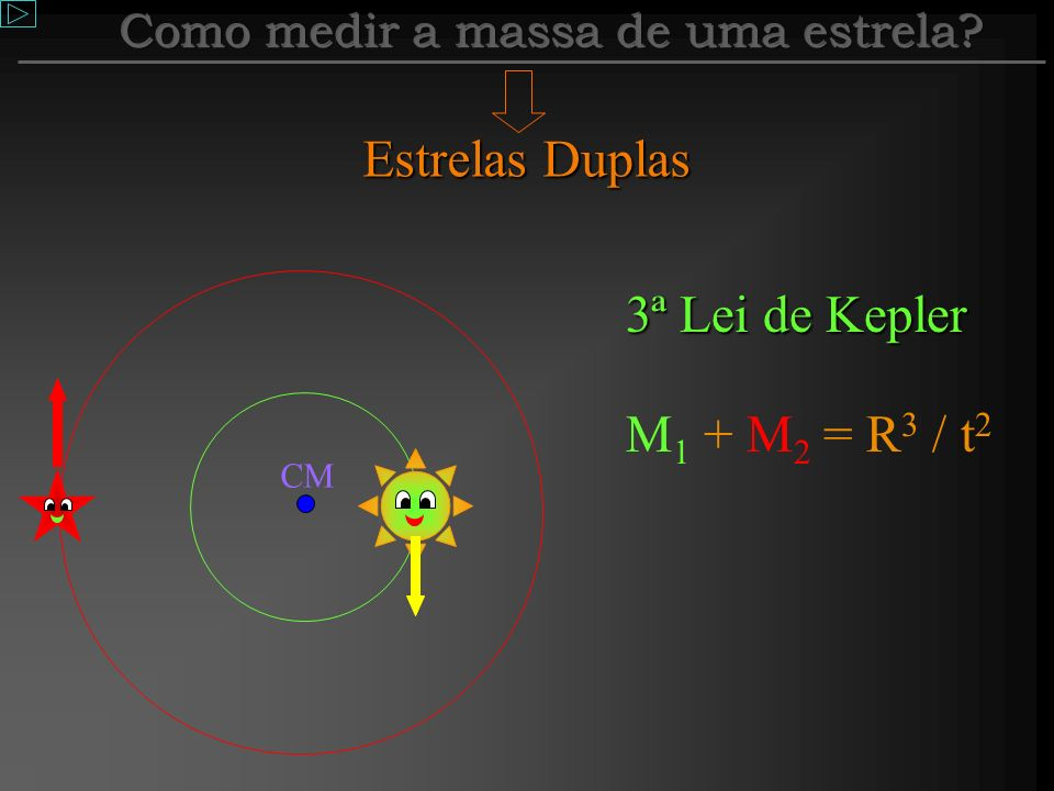 Par óptico Sistema binário Gravitacionalmente unidas
