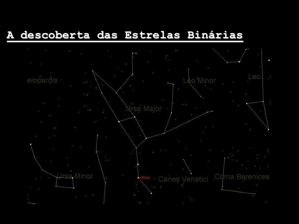 A descoberta das Estrelas Binárias - Giovanni Battista Riccioli A primeira observação de estrelas binárias feita através de um telescópio foi feita em