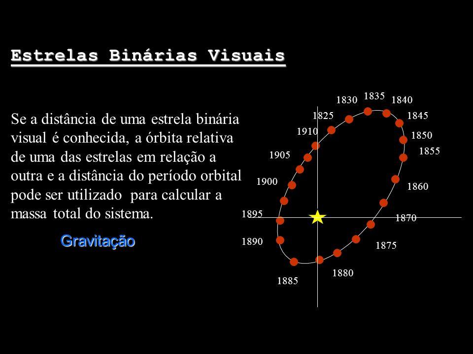 Estrelas Binárias Visuais 1825 1830 1835 1840 1845 1850 1855 1860 1870 1875 1880 1885 1890 1895 1900 1905 1910 Se a distância de uma estrela binária v