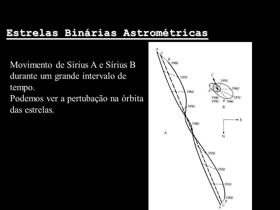 Estrelas Binárias Astrométricas Movimento de Sírius A e Sírius B durante um grande intervalo de tempo. Podemos ver a pertubação na órbita das estrelas